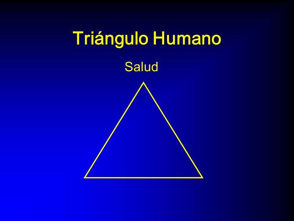 Triángulo Humano Salud