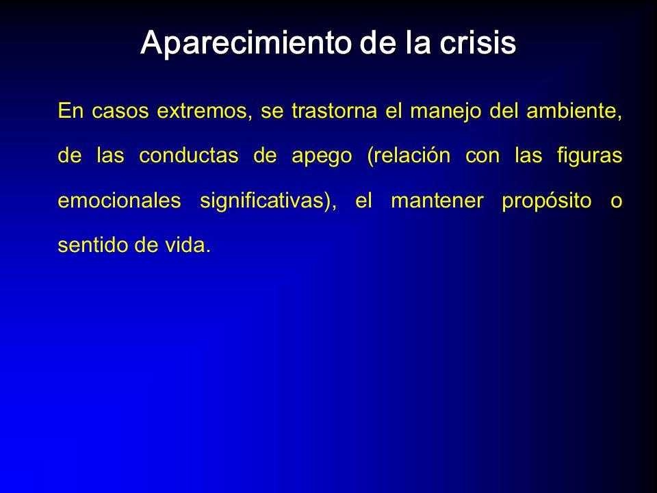 Aparecimiento de la crisis