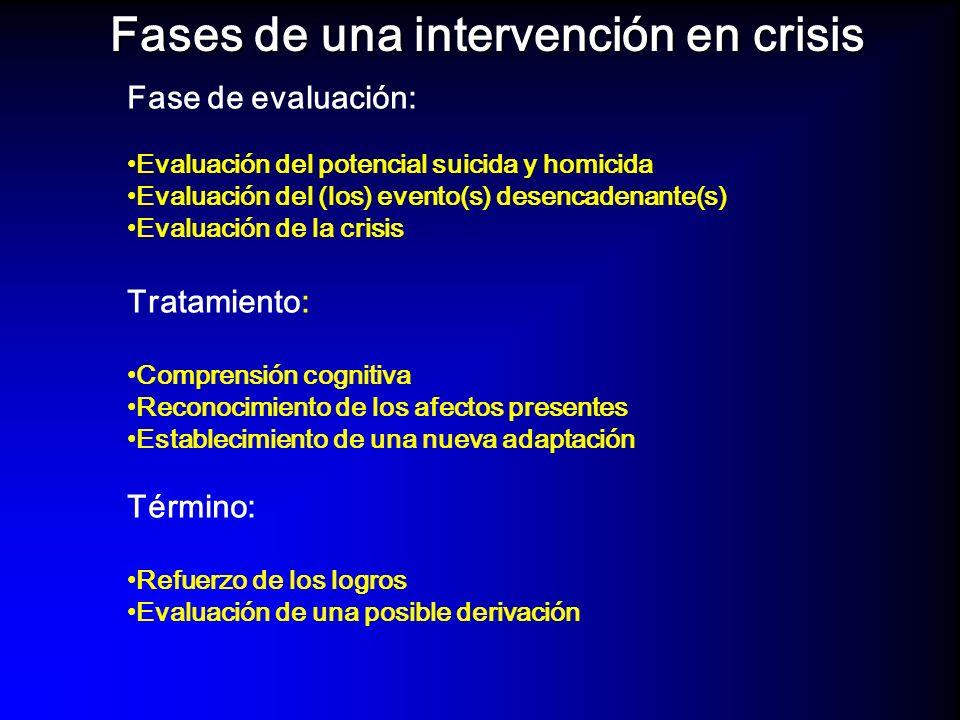 Fases de una intervención en crisis
