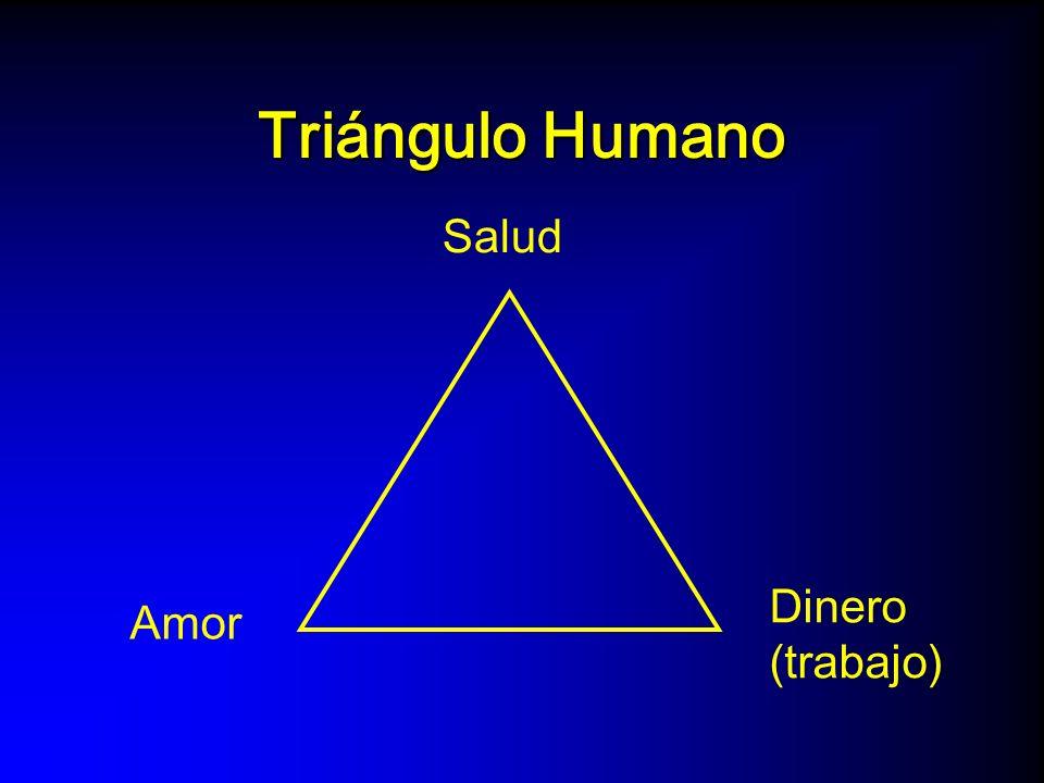 Triángulo Humano Salud Dinero (trabajo) Amor