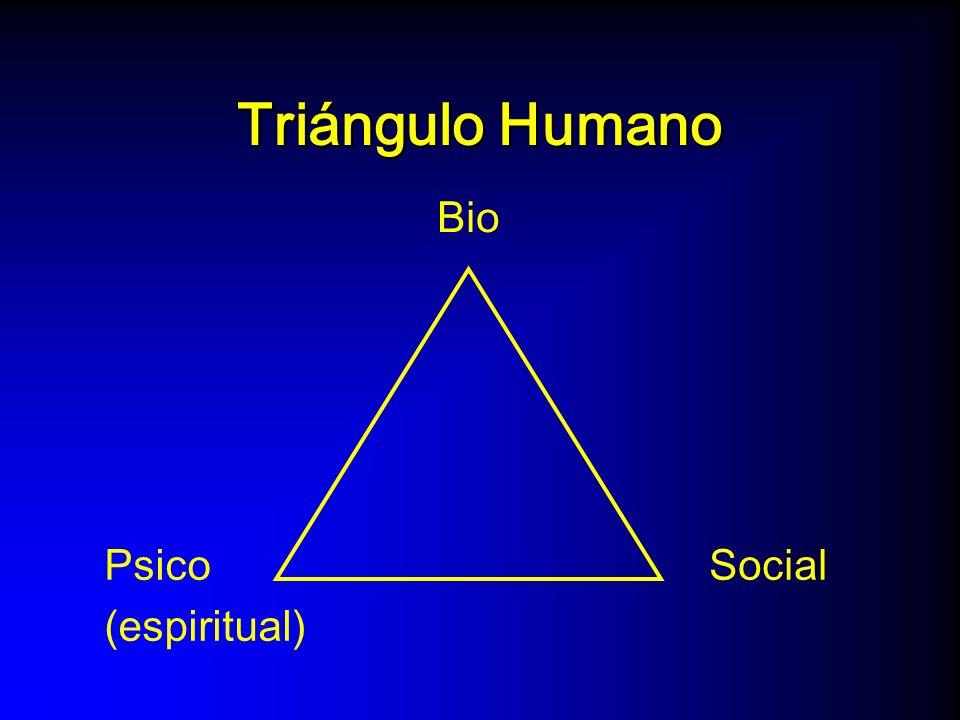 Triángulo Humano Bio Psico (espiritual) Social