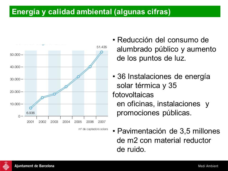 Energía y calidad ambiental (algunas cifras)