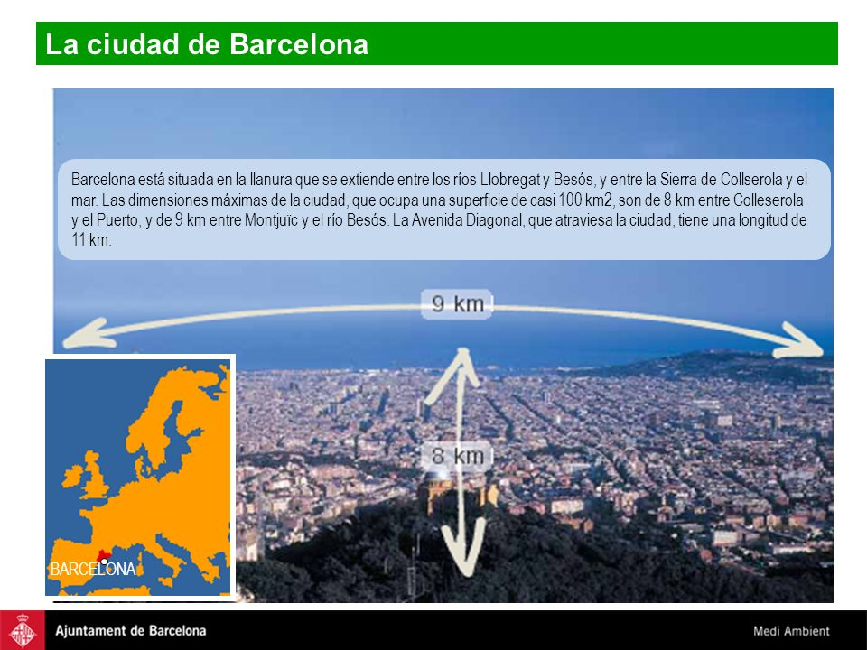 La ciudad de BarcelonaBarcelona está situada en la llanura que se extiende entre los ríos Llobregat y Besós, y entre la Sierra de Collserola y el.