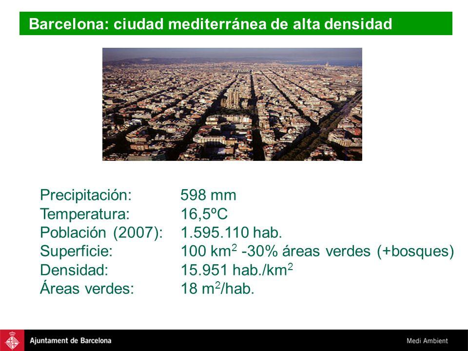 Barcelona: ciudad mediterránea de alta densidad