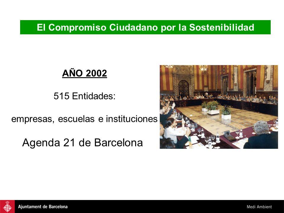 El Compromiso Ciudadano por la Sostenibilidad