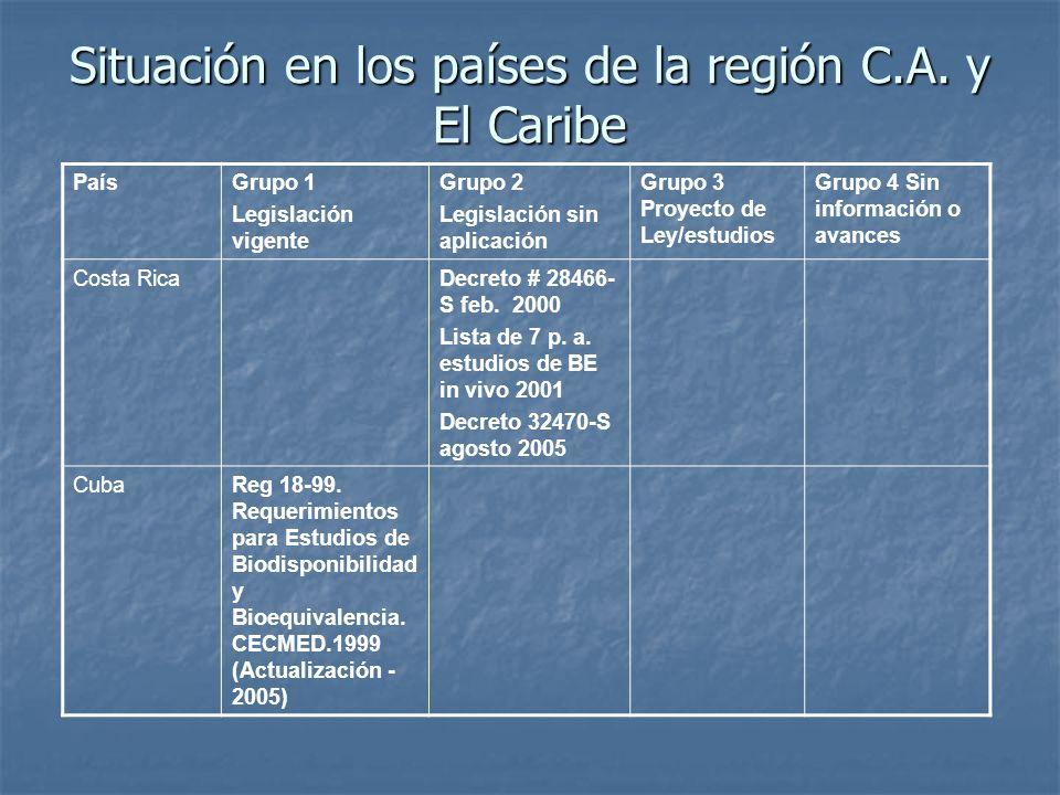 Situación en los países de la región C.A. y El Caribe