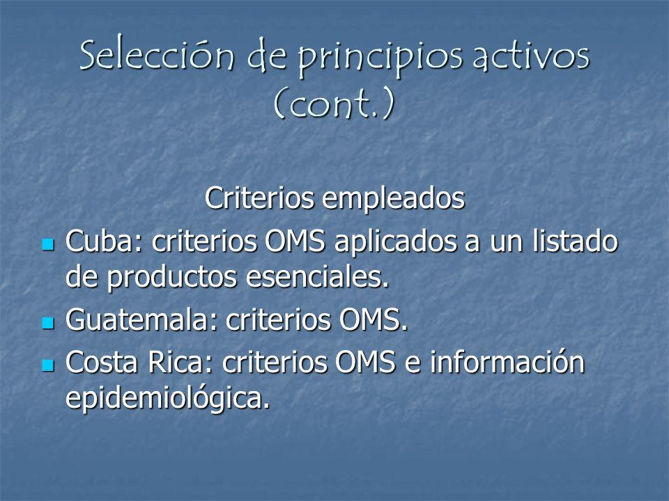 Selección de principios activos (cont.)