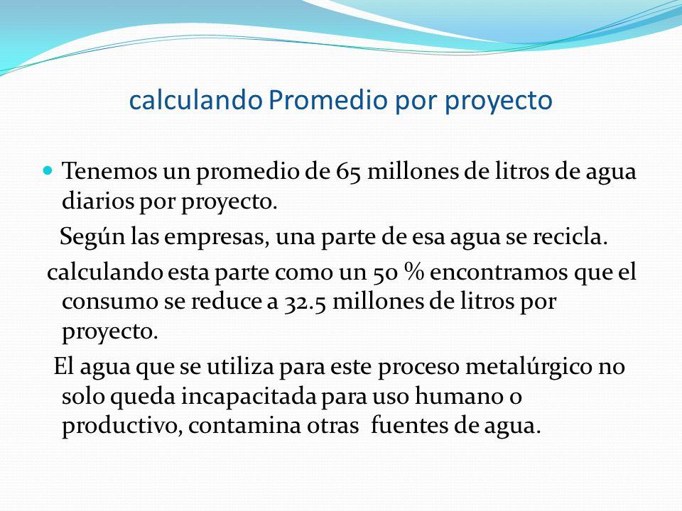 calculando Promedio por proyecto