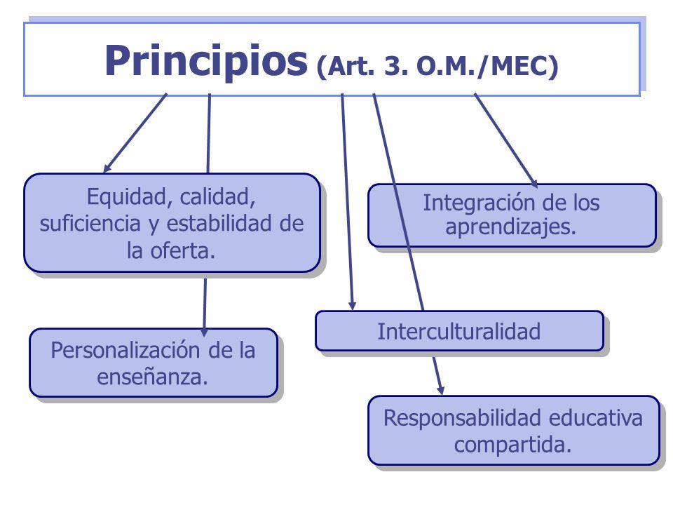 Principios (Art. 3. O.M./MEC)