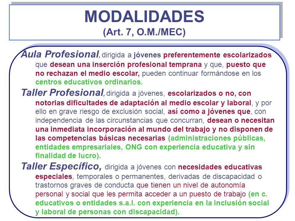 MODALIDADES (Art. 7, O.M./MEC)