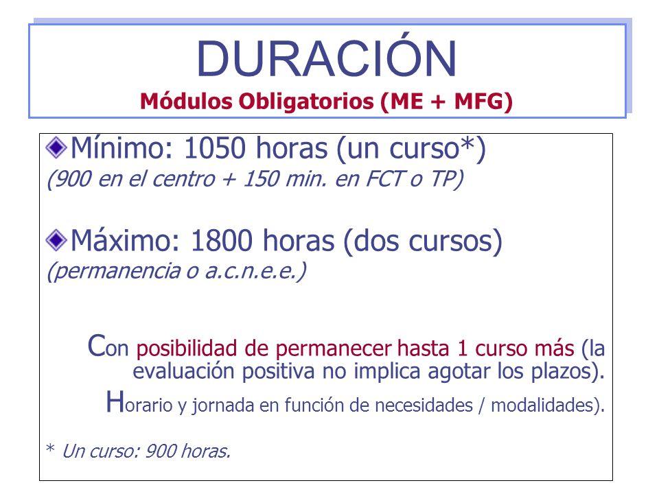 Módulos Obligatorios (ME + MFG)