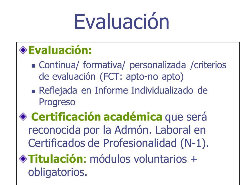 Evaluación Evaluación: