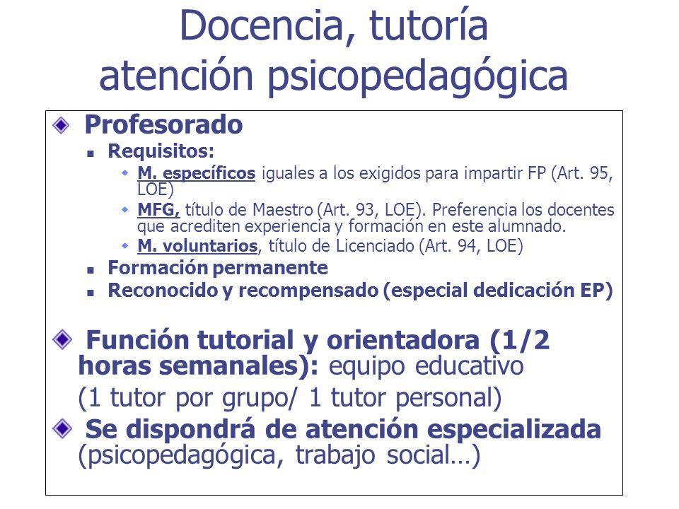 Docencia, tutoría atención psicopedagógica