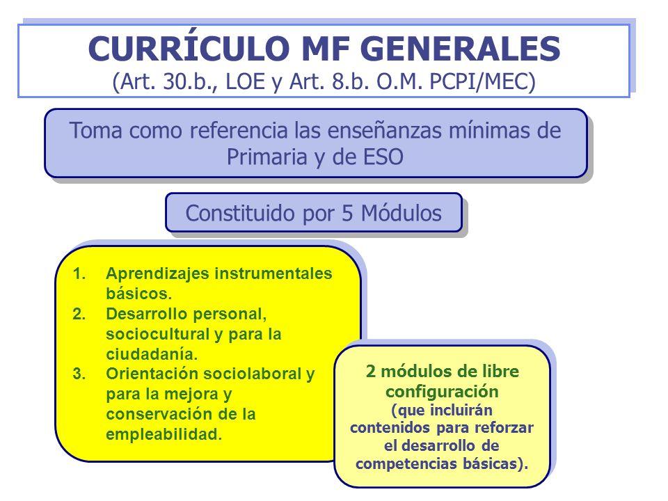 CURRÍCULO MF GENERALES 2 módulos de libre configuración