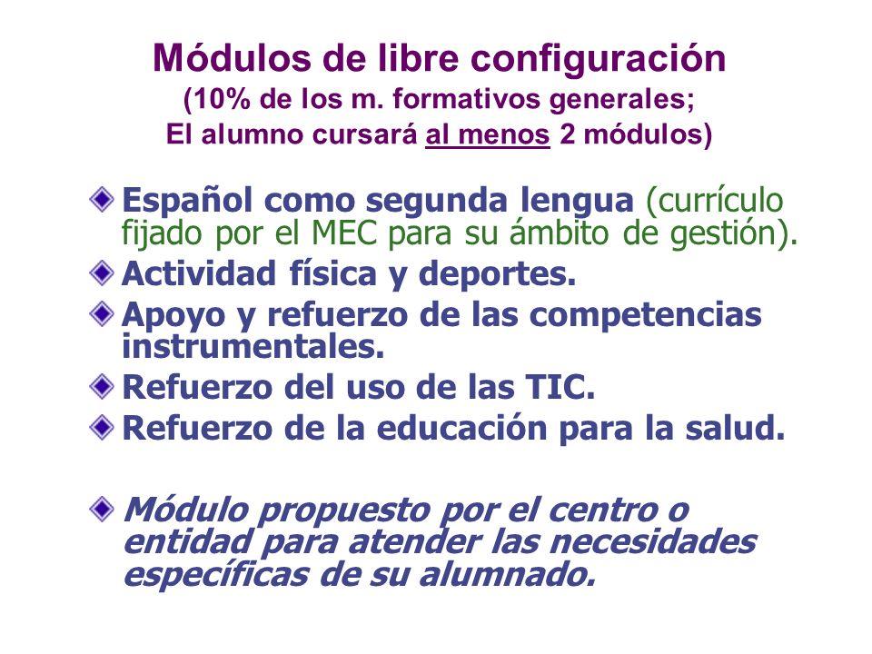 Módulos de libre configuración (10% de los m