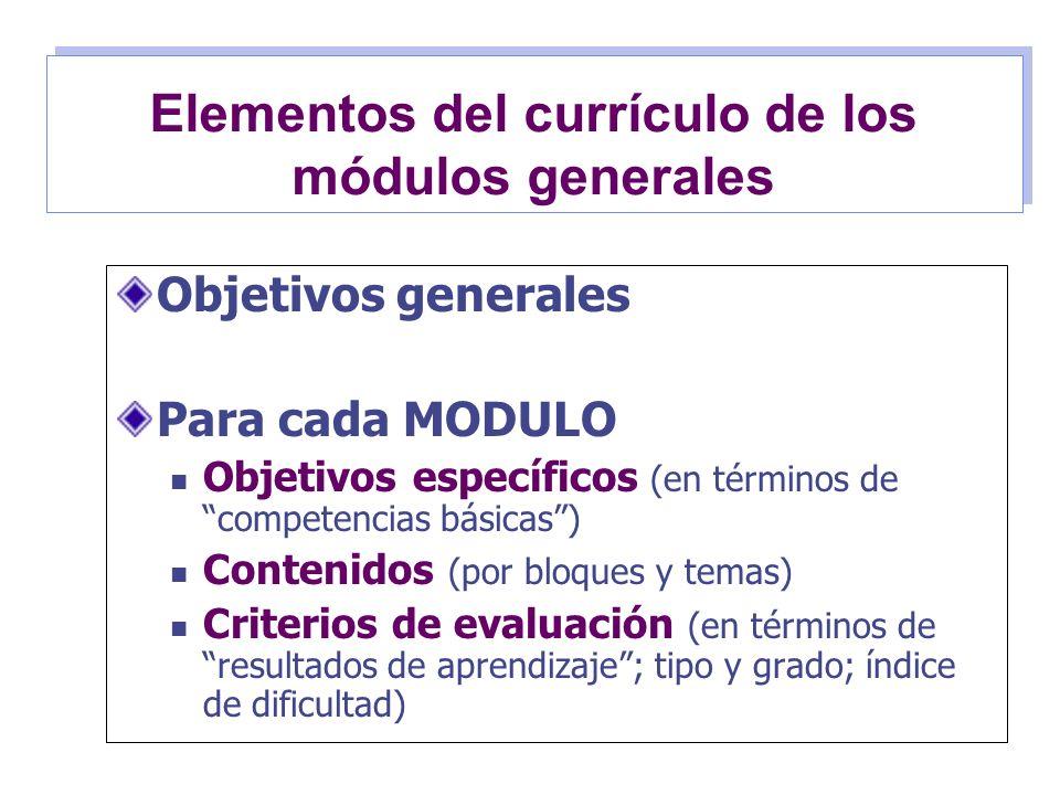 Elementos del currículo de los módulos generales