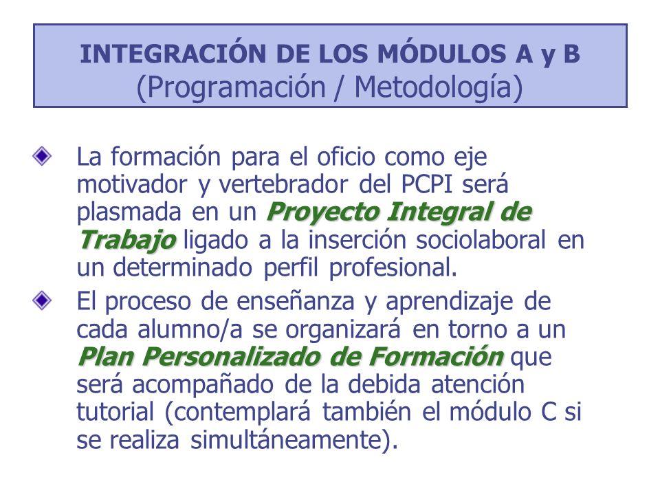 INTEGRACIÓN DE LOS MÓDULOS A y B (Programación / Metodología)