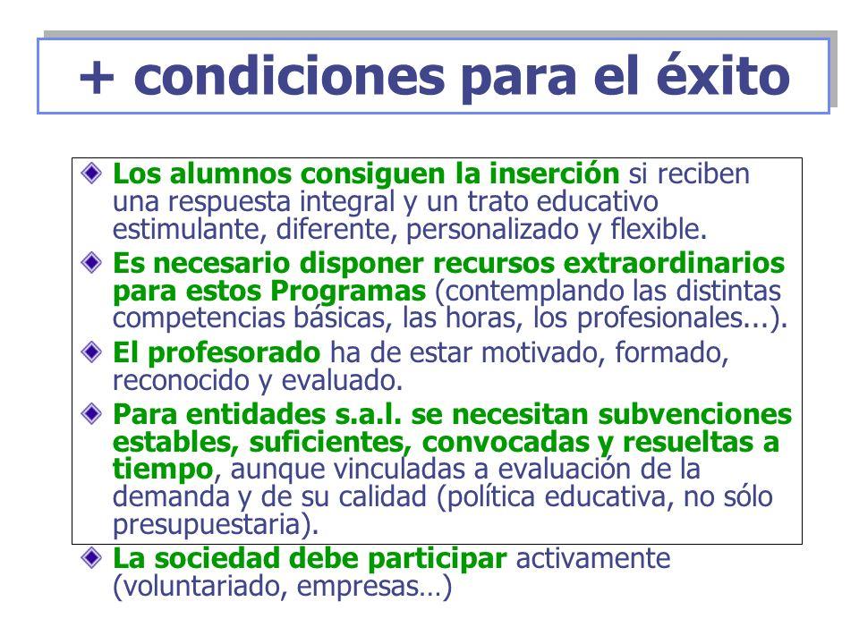 + condiciones para el éxito