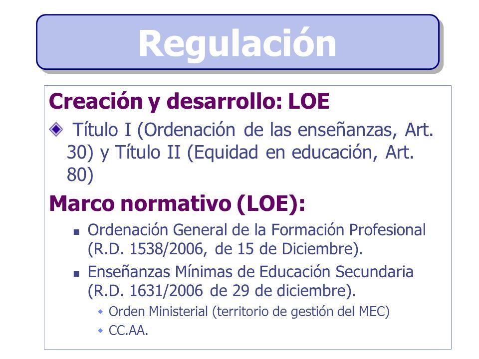Regulación Creación y desarrollo: LOE Marco normativo (LOE):