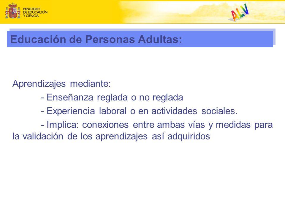 ALV Educación de Personas Adultas: Aprendizajes mediante: