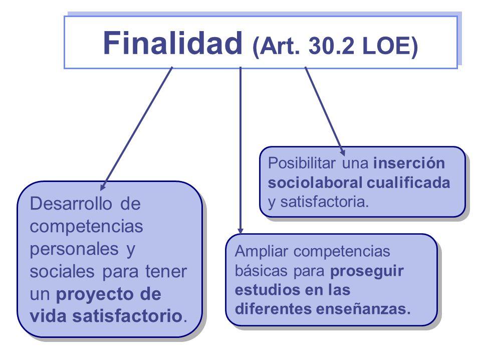 Finalidad (Art. 30.2 LOE) Posibilitar una inserción sociolaboral cualificada y satisfactoria.
