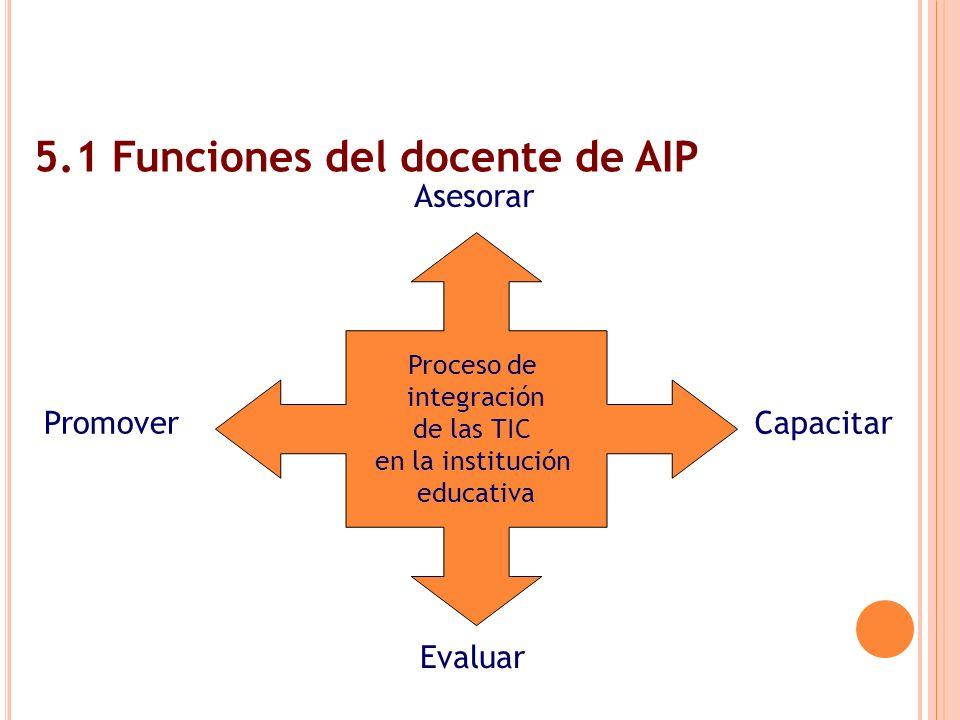 5.1 Funciones del docente de AIP