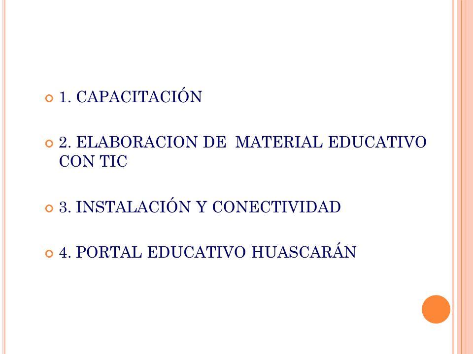 1. CAPACITACIÓN 2. ELABORACION DE MATERIAL EDUCATIVO CON TIC.