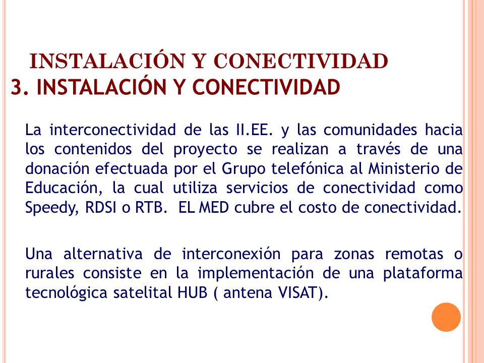 INSTALACIÓN Y CONECTIVIDAD