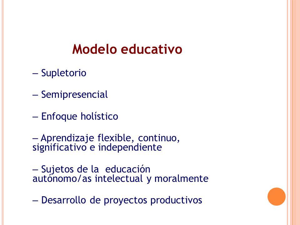 Modelo educativo Supletorio Semipresencial Enfoque holístico