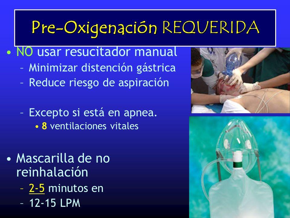 Pre-Oxigenación REQUERIDA