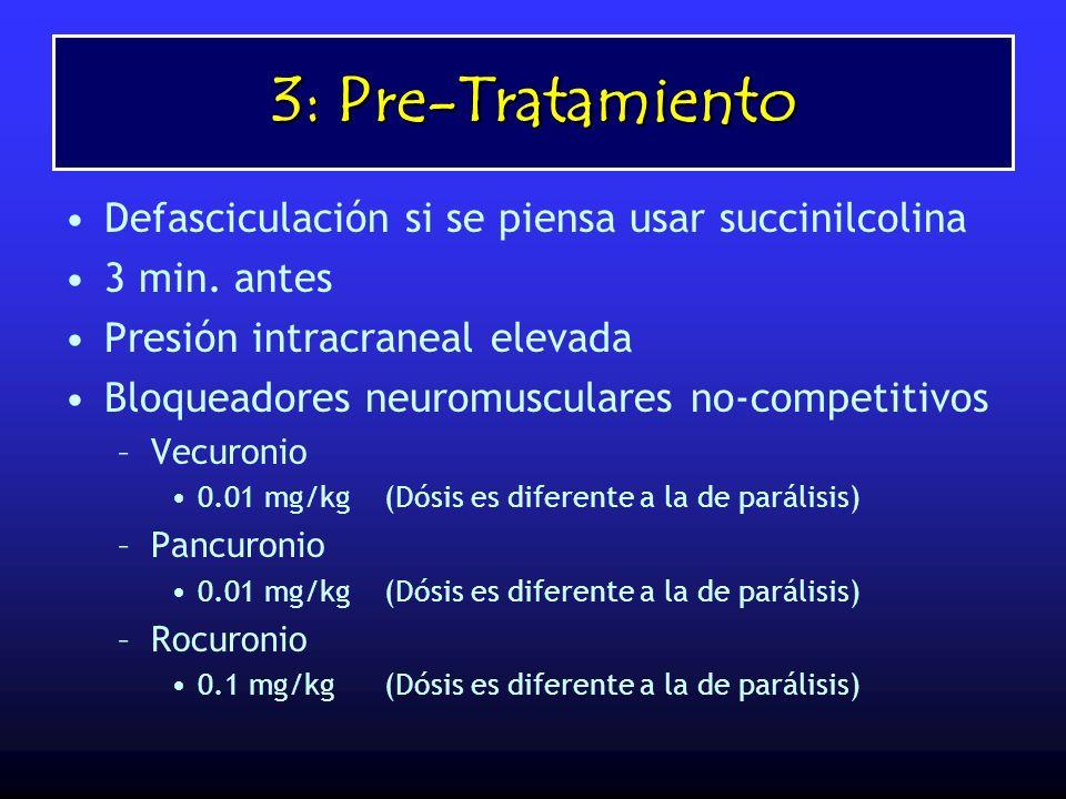 3: Pre-Tratamiento Defasciculación si se piensa usar succinilcolina