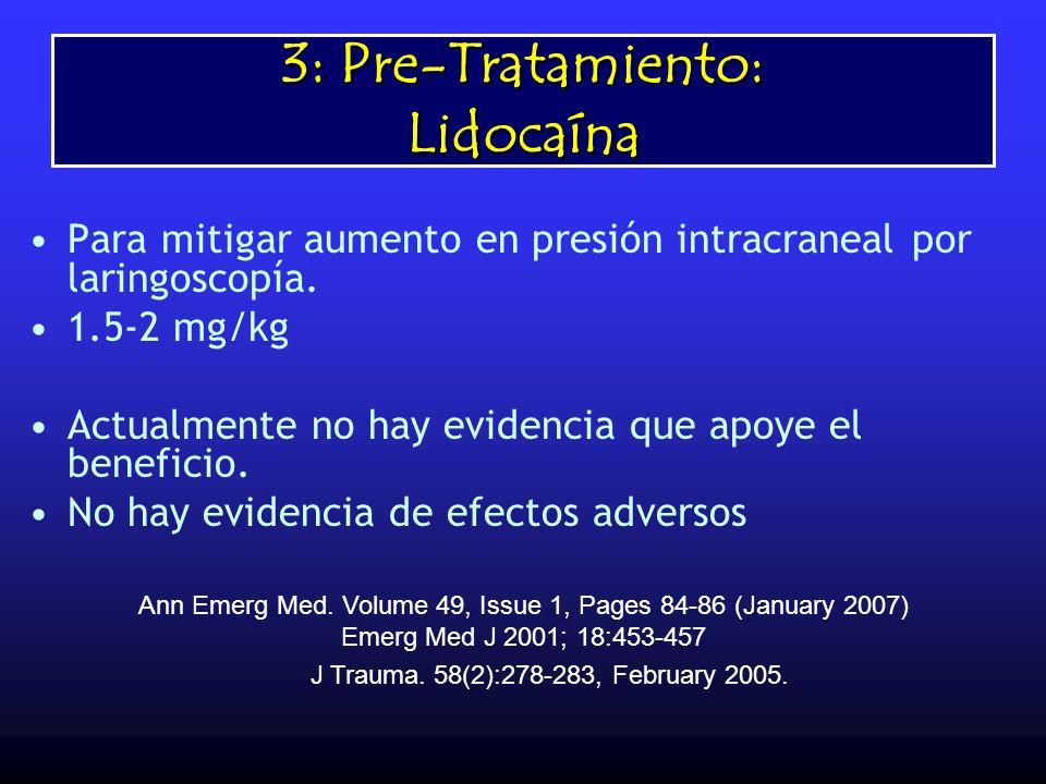 3: Pre-Tratamiento: Lidocaína