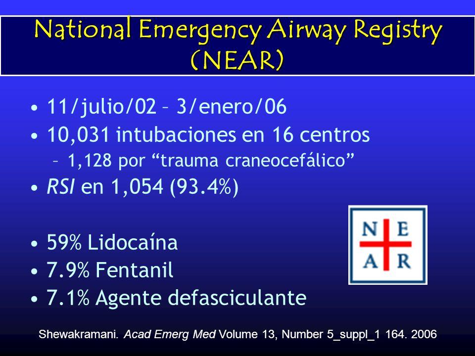 National Emergency Airway Registry (NEAR)