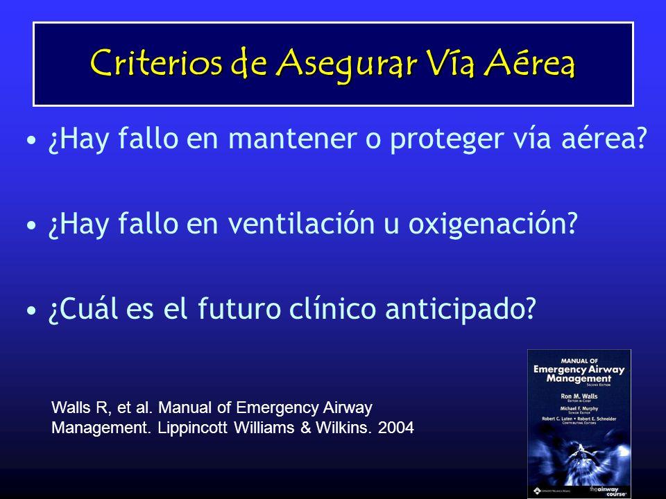 Criterios de Asegurar Vía Aérea