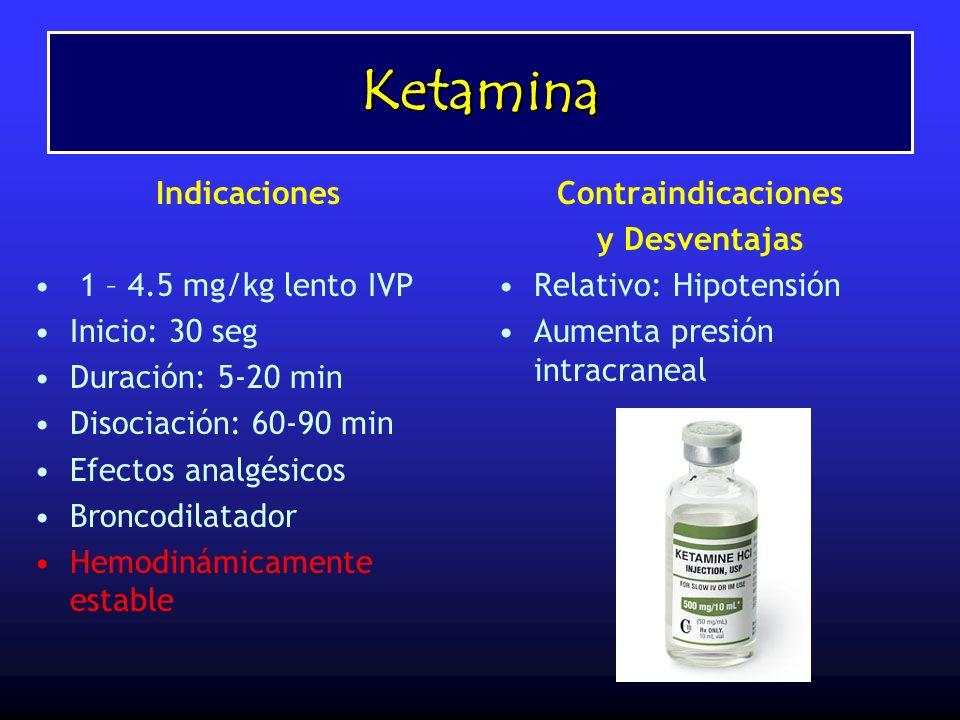Ketamina Indicaciones 1 – 4.5 mg/kg lento IVP Inicio: 30 seg