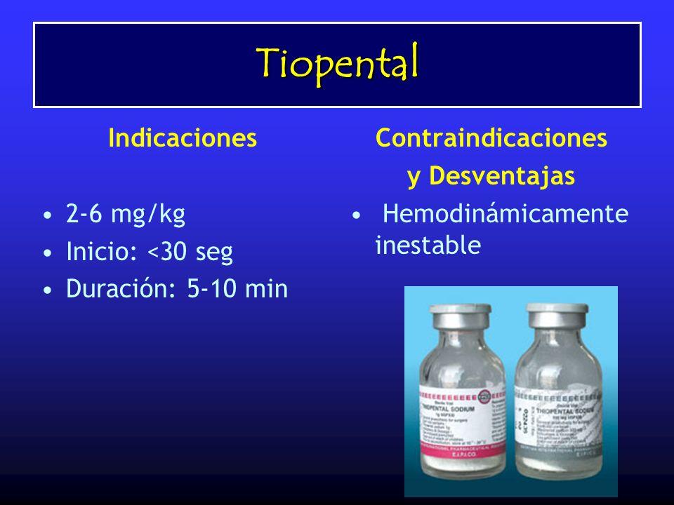 Tiopental Indicaciones 2-6 mg/kg Inicio: <30 seg Duración: 5-10 min