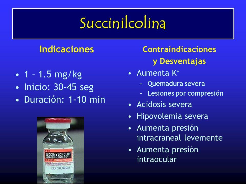 Succinilcolina Indicaciones 1 – 1.5 mg/kg Inicio: 30-45 seg
