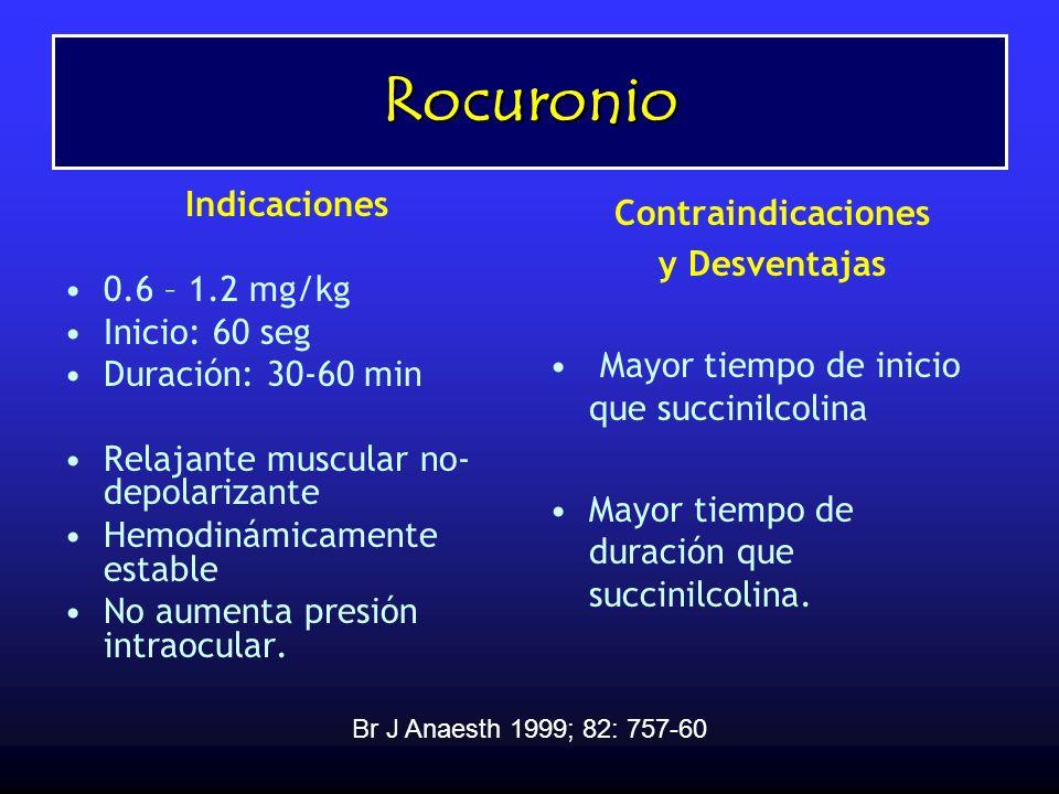 Rocuronio Indicaciones 0.6 – 1.2 mg/kg Inicio: 60 seg