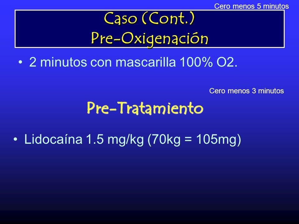 Caso (Cont.) Pre-Oxigenación