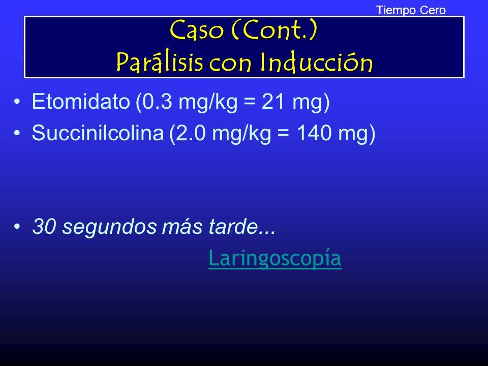 Caso (Cont.) Parálisis con Inducción