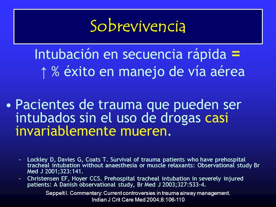 Sobrevivencia Intubación en secuencia rápida =