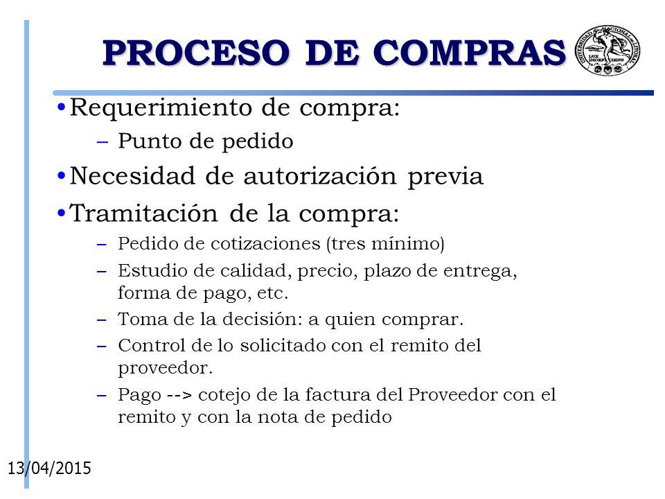 PROCESO DE COMPRAS Requerimiento de compra: