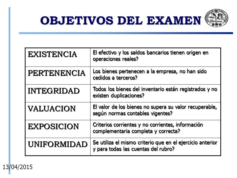 OBJETIVOS DEL EXAMEN EXISTENCIA PERTENENCIA INTEGRIDAD VALUACION