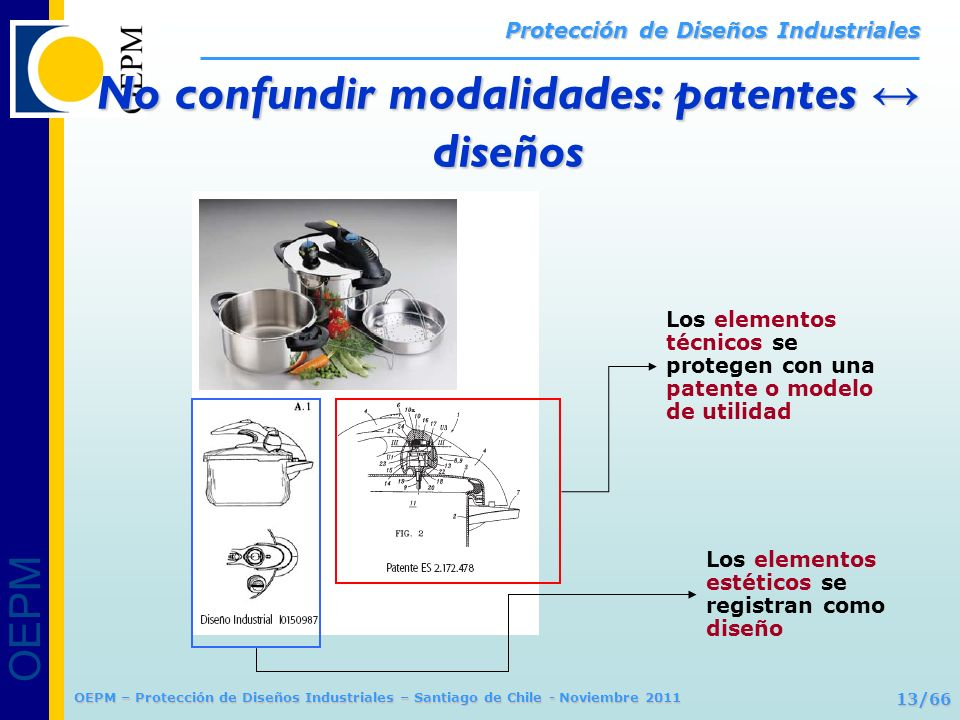 No confundir modalidades: patentes ↔ diseños