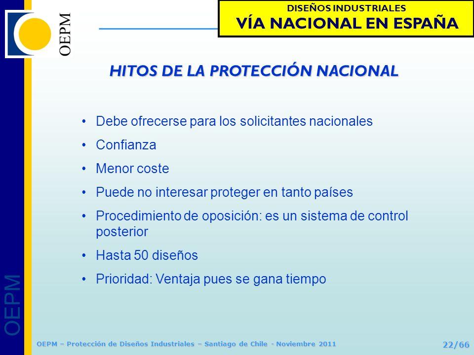 HITOS DE LA PROTECCIÓN NACIONAL