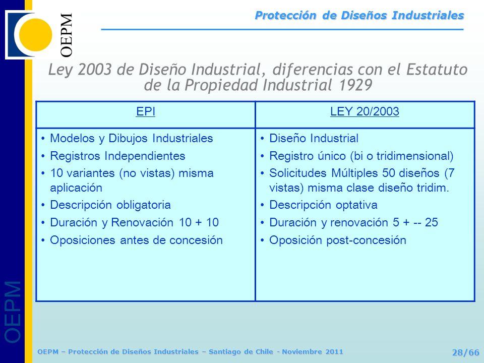 Ley 2003 de Diseño Industrial, diferencias con el Estatuto de la Propiedad Industrial 1929