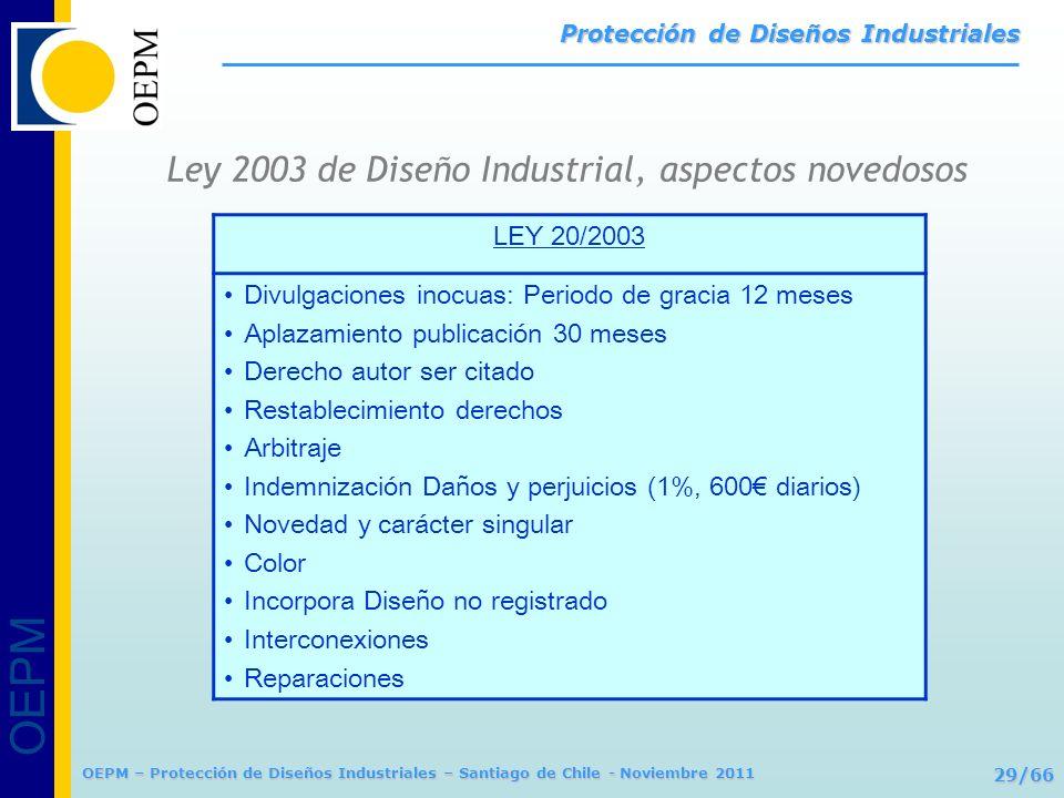 Ley 2003 de Diseño Industrial, aspectos novedosos