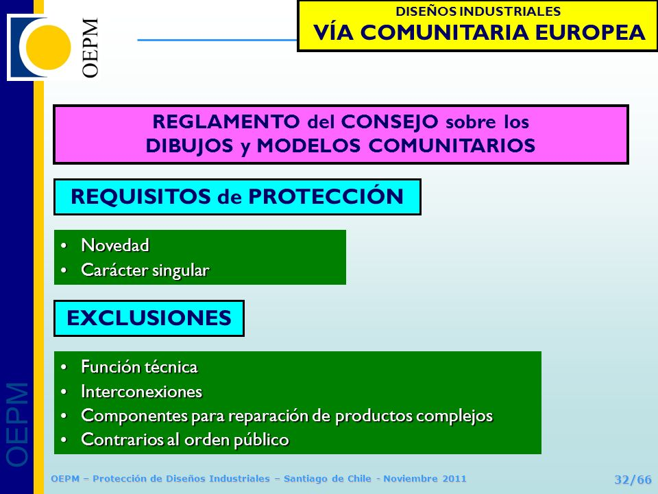 VÍA COMUNITARIA EUROPEA REQUISITOS de PROTECCIÓN EXCLUSIONES