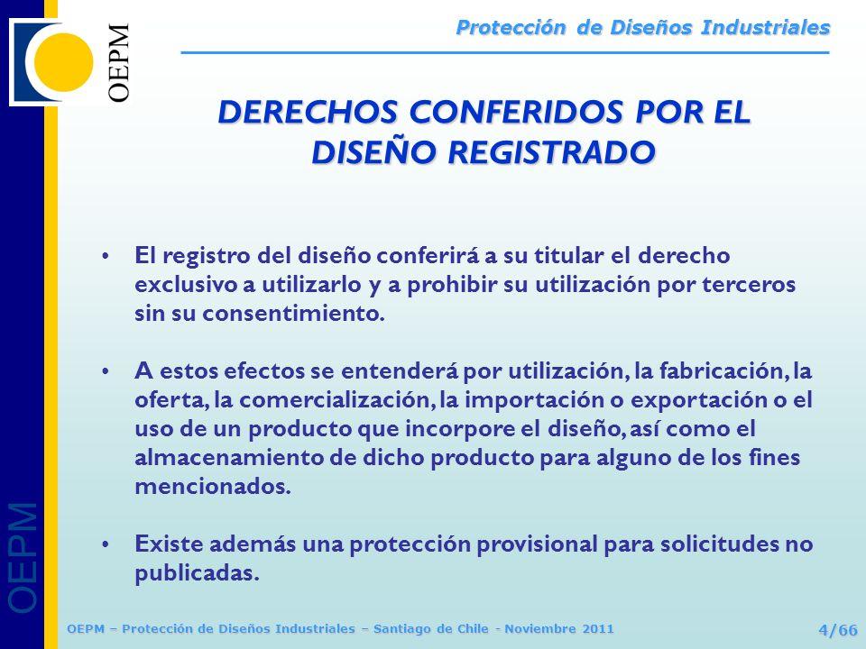 DERECHOS CONFERIDOS POR EL DISEÑO REGISTRADO
