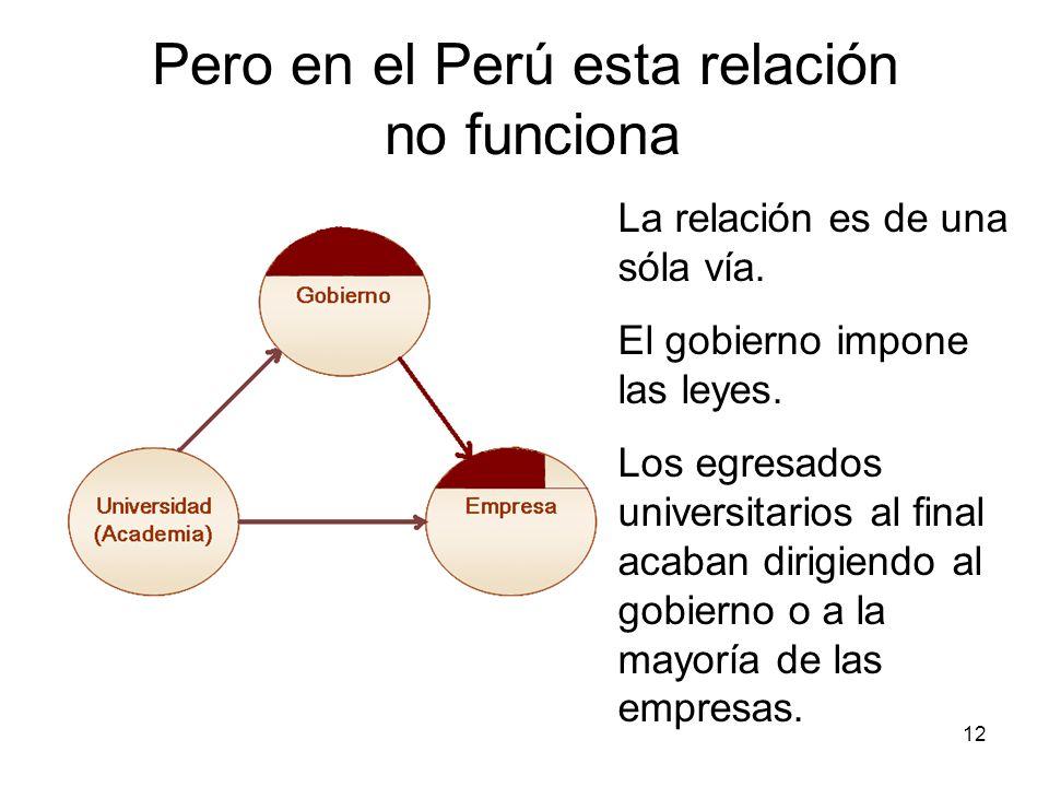 Pero en el Perú esta relación no funciona